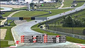 Race 2 Red Bull Ring - Formula Renault 2.0 Northern European Cup