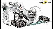 Джорджо Пиола - эволюция передней части Mercedes W07