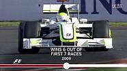 简森·巴顿F1职业生涯高光时刻