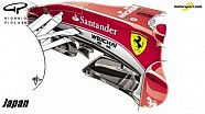 Giorgio Piola - Ferrari front wing, nose, turning vanes and splitter changes - Japan