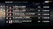 2017达喀尔拉力赛-第3赛段回顾