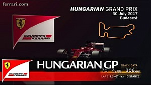 Гран Прі Угорщини - прев'ю Ferrari