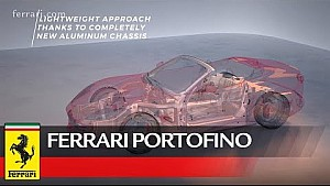 Ferrari Portofino - Technological innovation