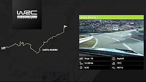 Rallye Spanien: Die Route
