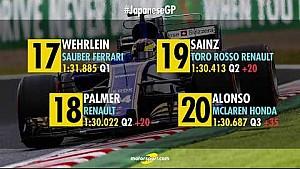 La parrilla del GP de Japón 2017