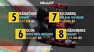 Formula 1 starting grid - Mexican GP 2017