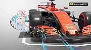 Analisis fungsi sayap depan mobil Formula 1
