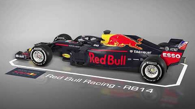 Red Bull Racing F1 2018 vs 2017 | Analisis 3D