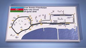 Guida Circuiti F1 2018   GP d'Azerbaijan