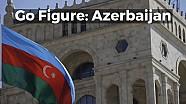 Go Figure: Azerbaijan