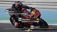 La grille de départ du GP d'Espagne 2018