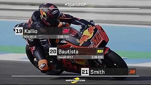 Starting grid | MotoGP Spanyol 2018