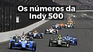 VÍDEO: Os números da Indy 500