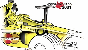 Giorgio Piola - Monaco's meest bizarre tech-oplossingen