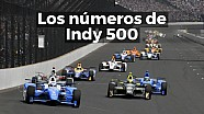 Racing Stories: los números de Indy 500