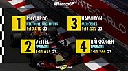 Startaufstellung: GP Monaco 2018